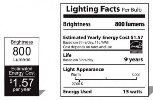 LED-Lighting-Facts