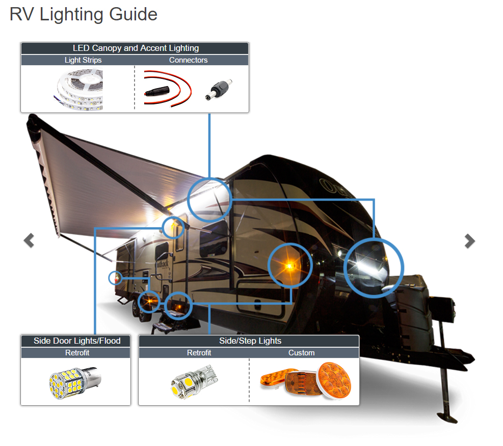 RV Lighting Guide 1 front - RV LED Lights
