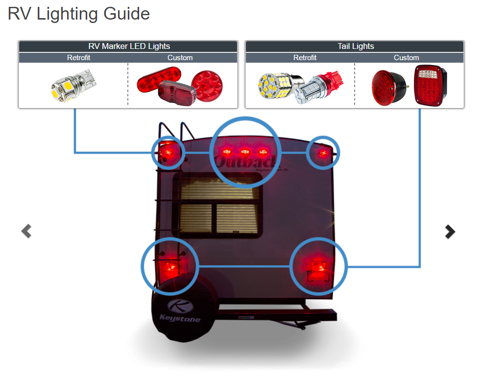 RV Lighting Guide 2 back - RV LED Lights