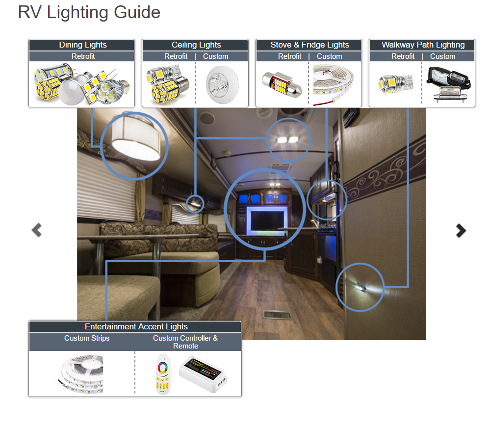 RV Lighting Guide 3 interior - RV LED Lights