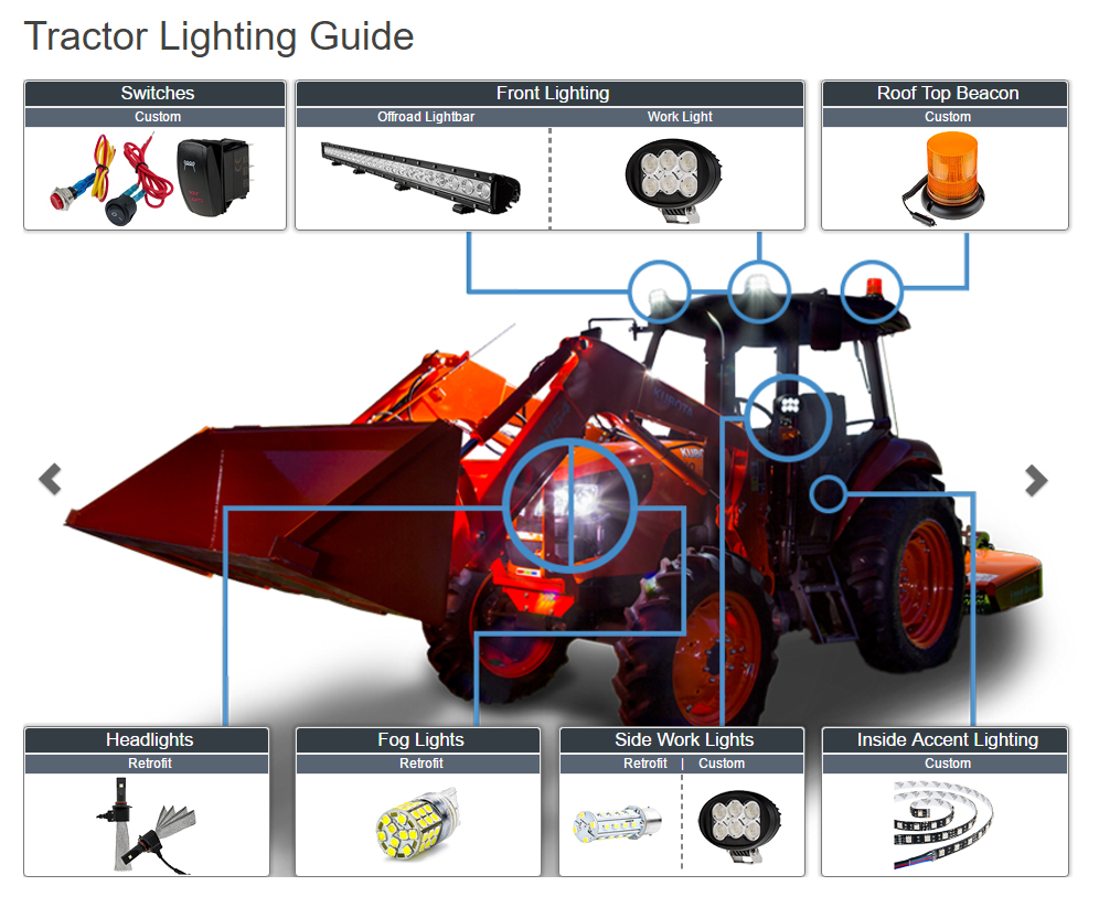 Guide Tractor Lights : Easily find led tractor lights with our lighting