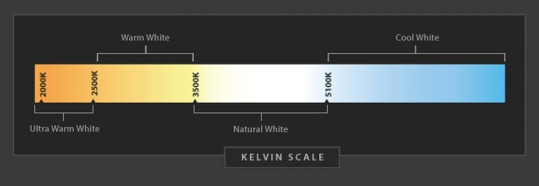Do LED lights attract bugs - color temperature kelvin scale
