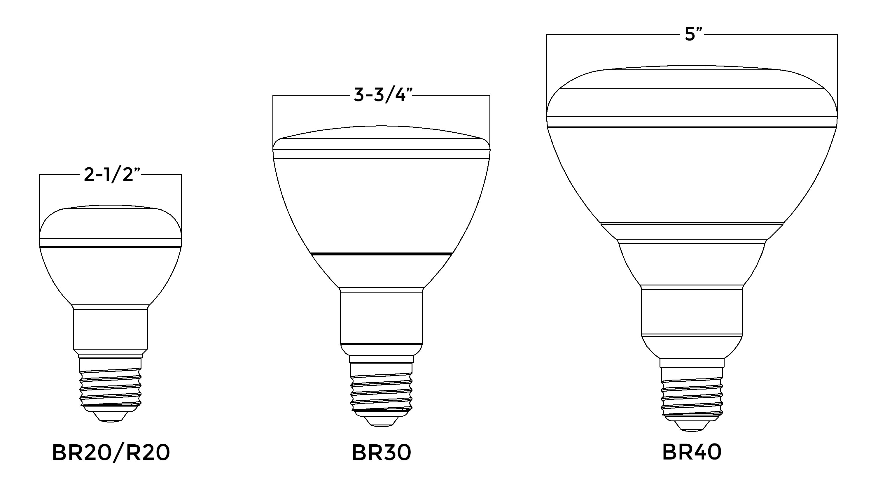 Home Lighting 101: A Guide to Understanding Light Bulb Shapes, Sizes ...