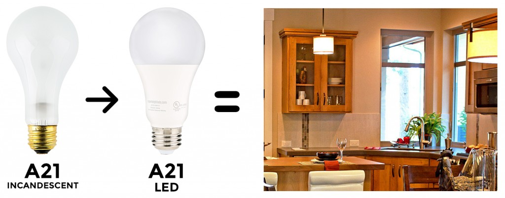 The Ultimate Household Led Bulb Replacement Guide Super