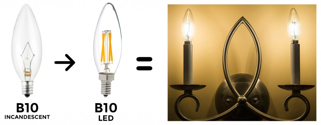 The Ultimate Household LED Bulb Replacement Guide ...