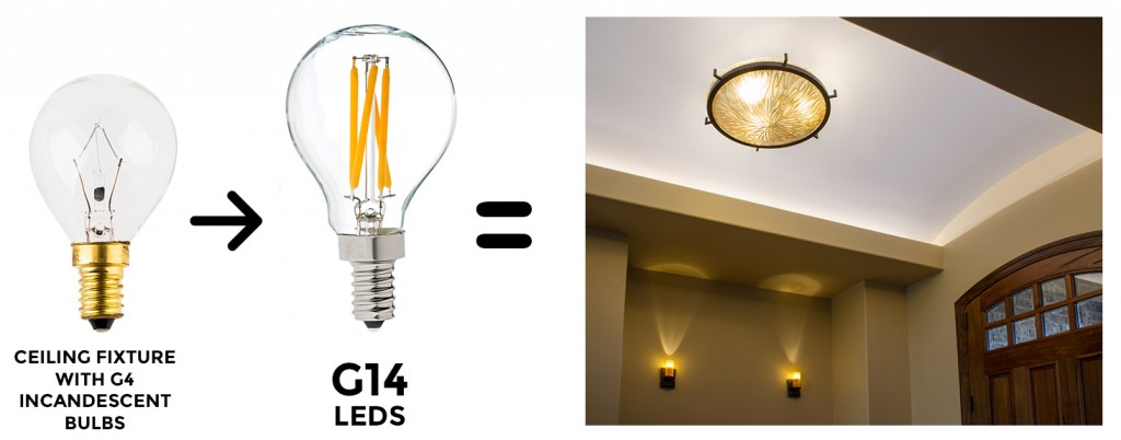 The Ultimate Household LED Bulb Replacement Guide - Super Bright LEDs