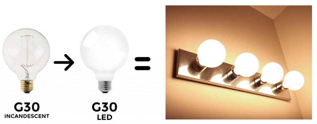The ultimate household led bulb replacement guide super bright leds g30 vanity close up aloadofball Images