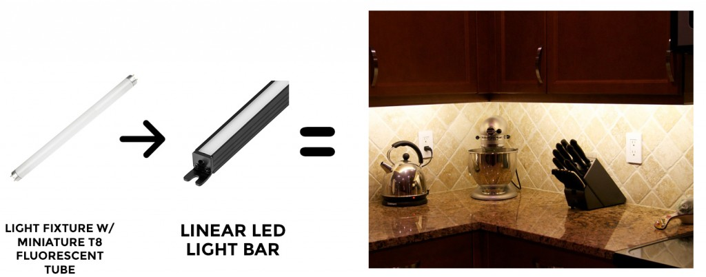 LINEAR LIGHT BAR UNDER CABINET