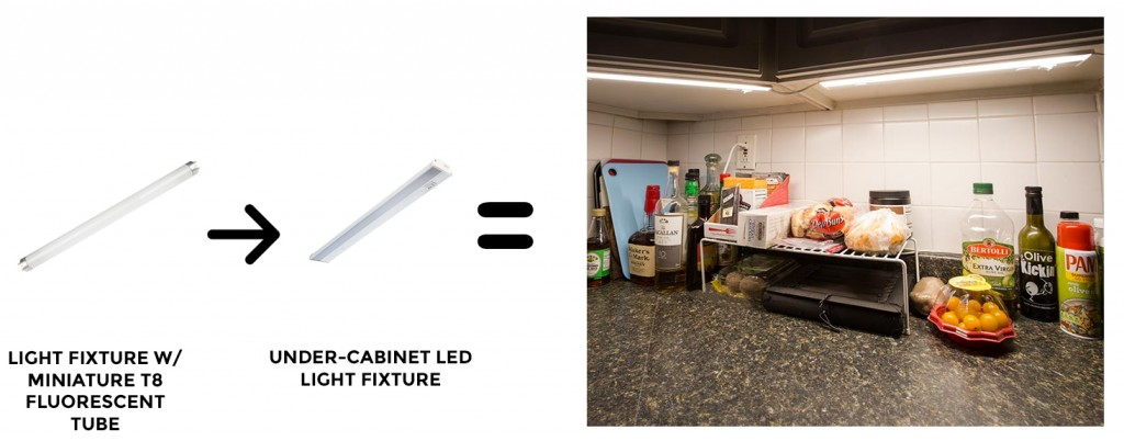 UNDERCABINET LED LIGHT FIXTURE 2