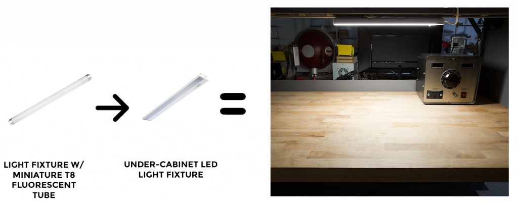 UNDERCABINET LED LIGHT FIXTURE