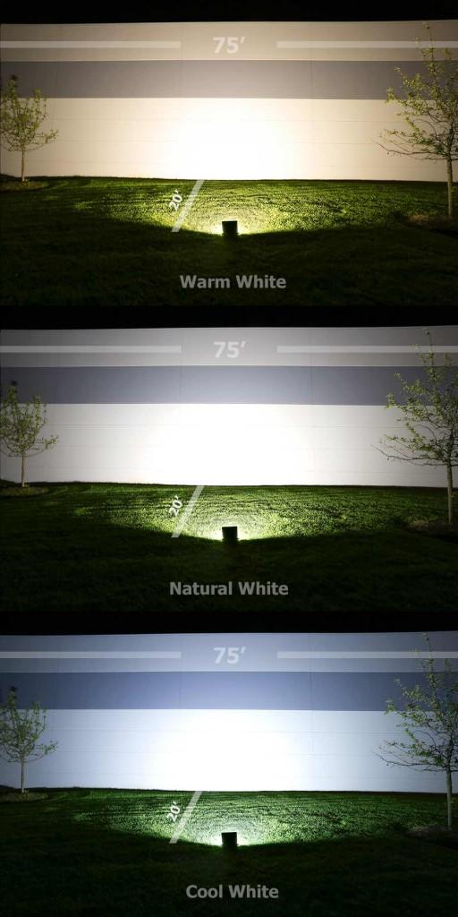 LED flood lights beam pattern