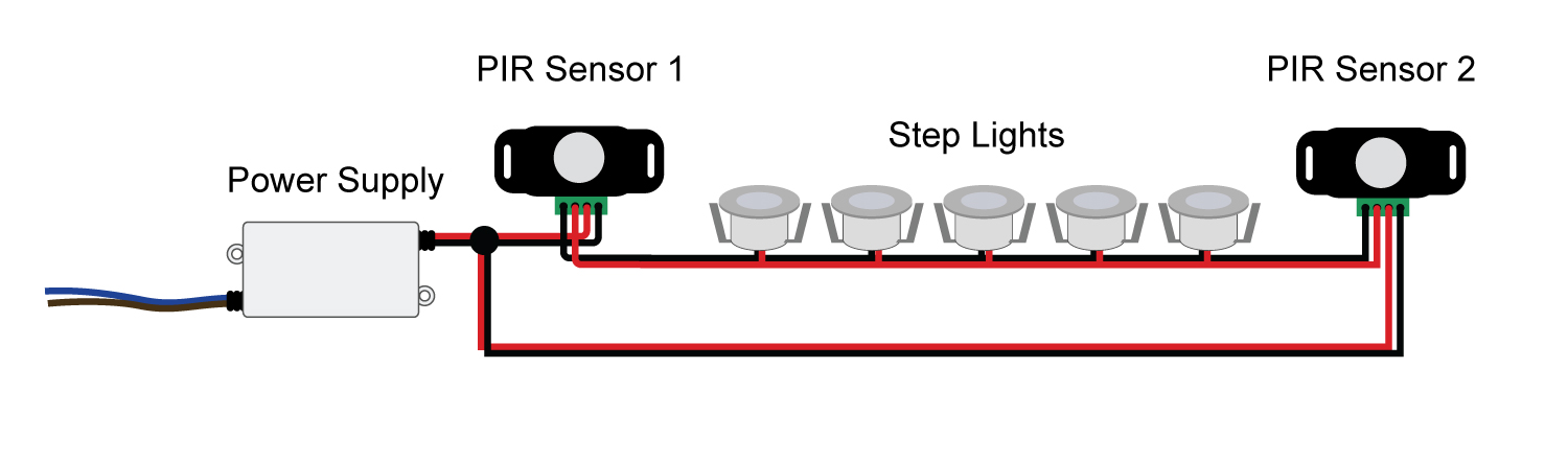 motion sensor led stair lights - wiring diagram
