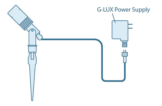 how to install led landscape lighting - G-lux landscape light system