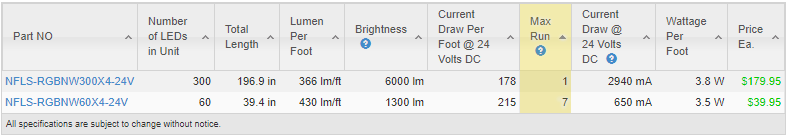 LED strip lights - maximum run