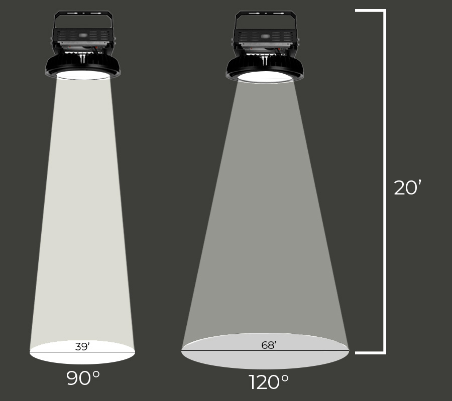 lumen loss - beam angle for ceiling height