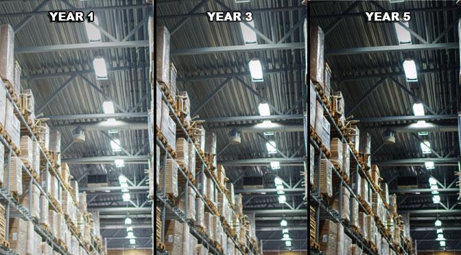 lumen loss - light lost over time