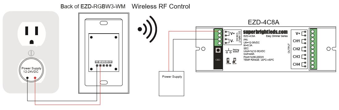 Wireless Rgbw Touch Led Dimmer Switch For Ez Dimmer Controller