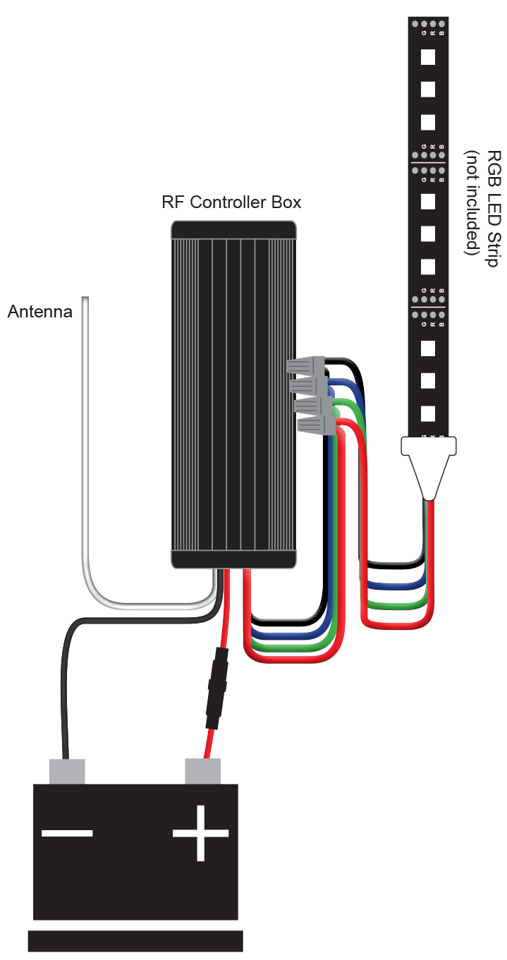 wiring method 1