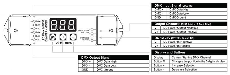 10 amp single channel dmx 512 decoder controller address digital wiring diagram