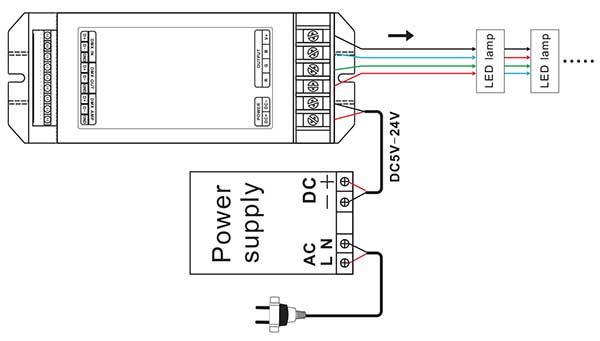 8 amp 3 channel dmx 512 decoder for led dmx controllers
