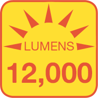 PLLD-x100-2048 outputs up to 12000 lumens