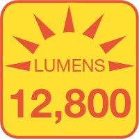 WP2-x100 outputs up to 12850 lumens
