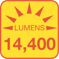 WP-xK120 outputs up to 14400 lumens
