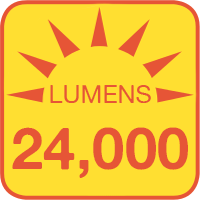 PLLD-x200-2048 outputs up to 24000 lumens