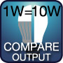 T8D-WW4DF-E12 has light output comparable to 40 Watts Incandescent