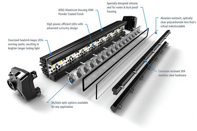 light bar anatomy