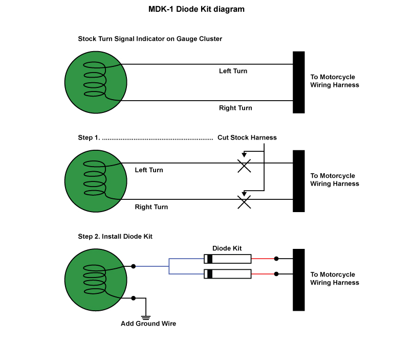 MDK-1 Diagram