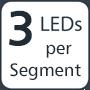 3 LEDs per segment