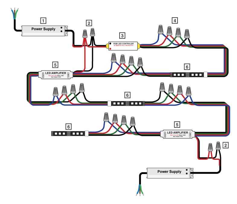 MRGB A4_diagram mrgb a4 mini rgb amplifier led amplifiers led controllers rgb led wiring diagram at mifinder.co