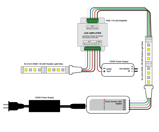 Rgbw Diagram Amp Edit on Led Strip Rgb Amplifier Wiring Diagram