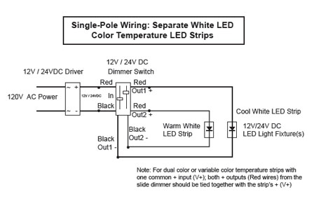 wiring an led fluorescent tube led dual slide switch and dimmer for standard 12v wall ... wiring an led dimmer switch #13