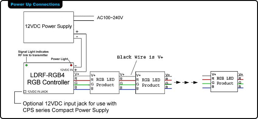 wiring diagram for motorcycle led controllers transformer