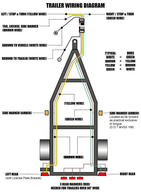 Trailer Light Wiring Diagram 4 Wire : Wire trailer lights wiring diagram get free image about