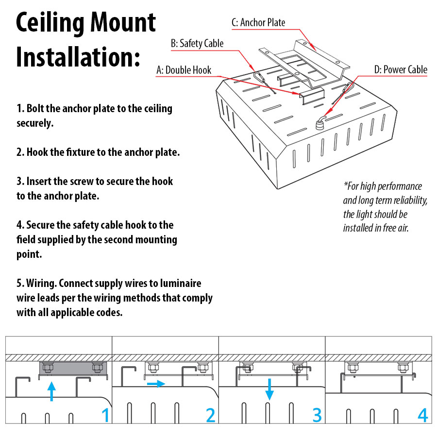 Ceiling Flush Mount Kit for MD series Modular LED High Bay Light