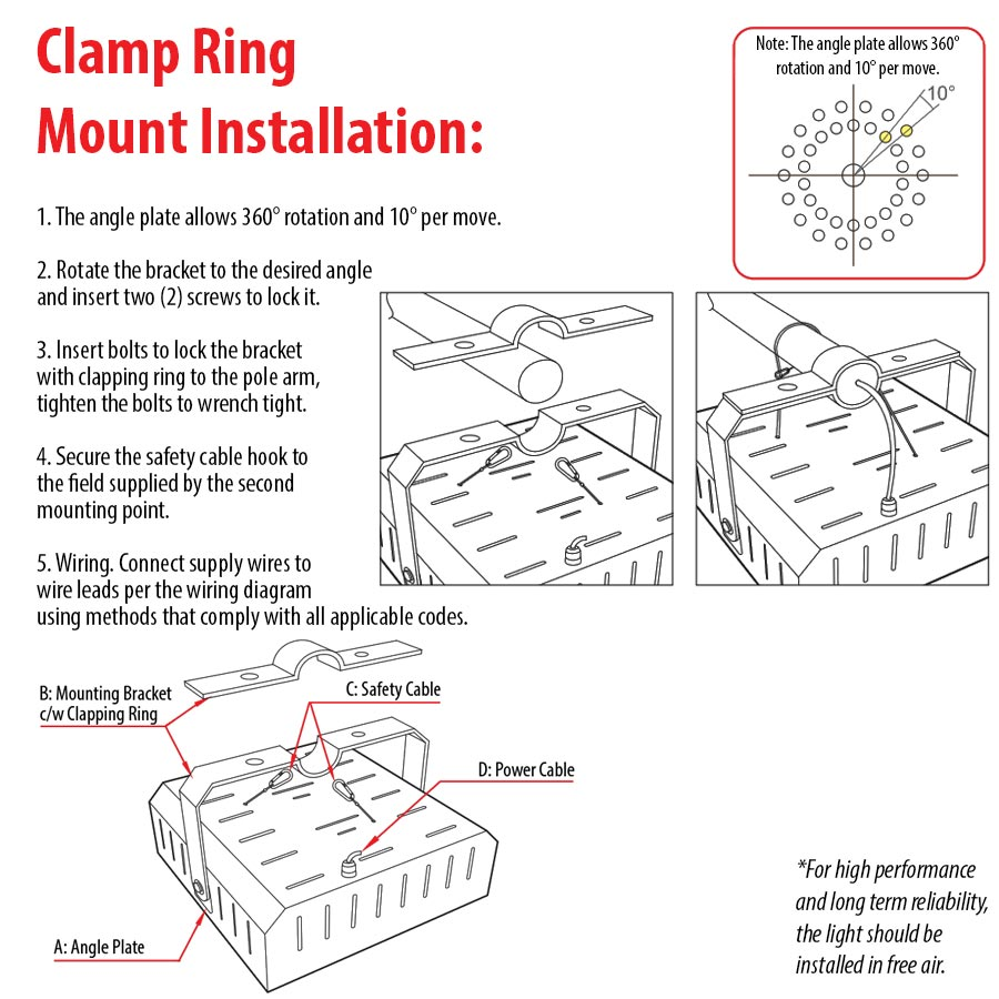 Clamp Ring Mount Kit For Md Series Modular Led High Bay Light 450w 450 W Smps Circuit Diagram
