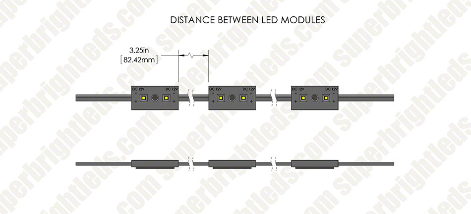 LBM-x2-LP series Low Profile LED Module Strings
