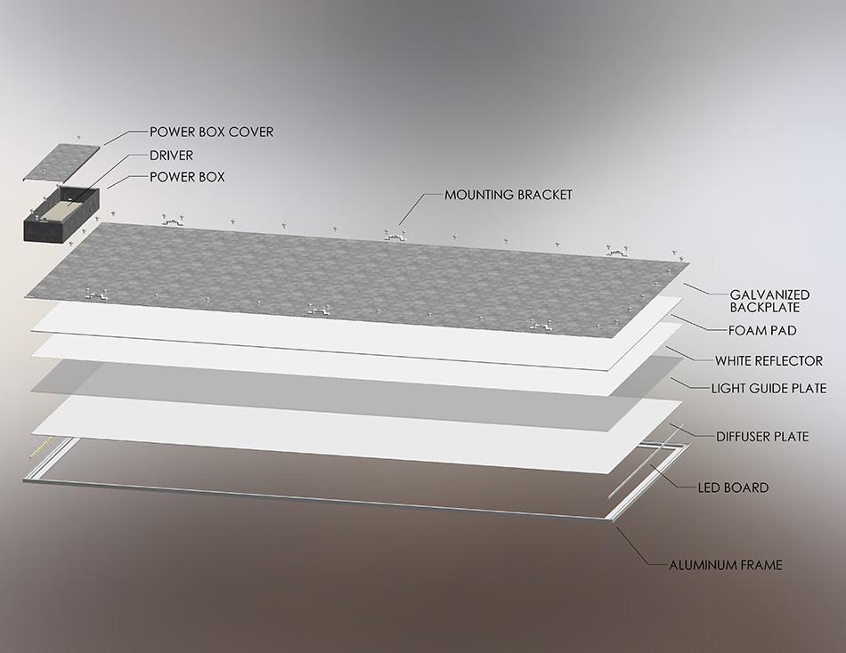 virtual skylights sun beams led panel light fixture 2u0027