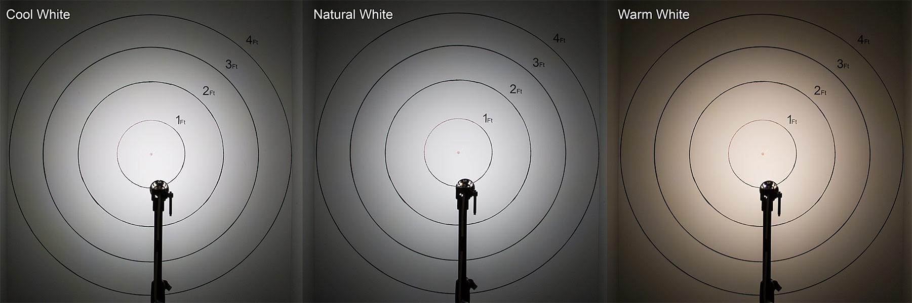 Cool white vs warm white led lights - Led Recessed Light Engine Square 90mm Gimbal Trim 8 Watt Cob Led