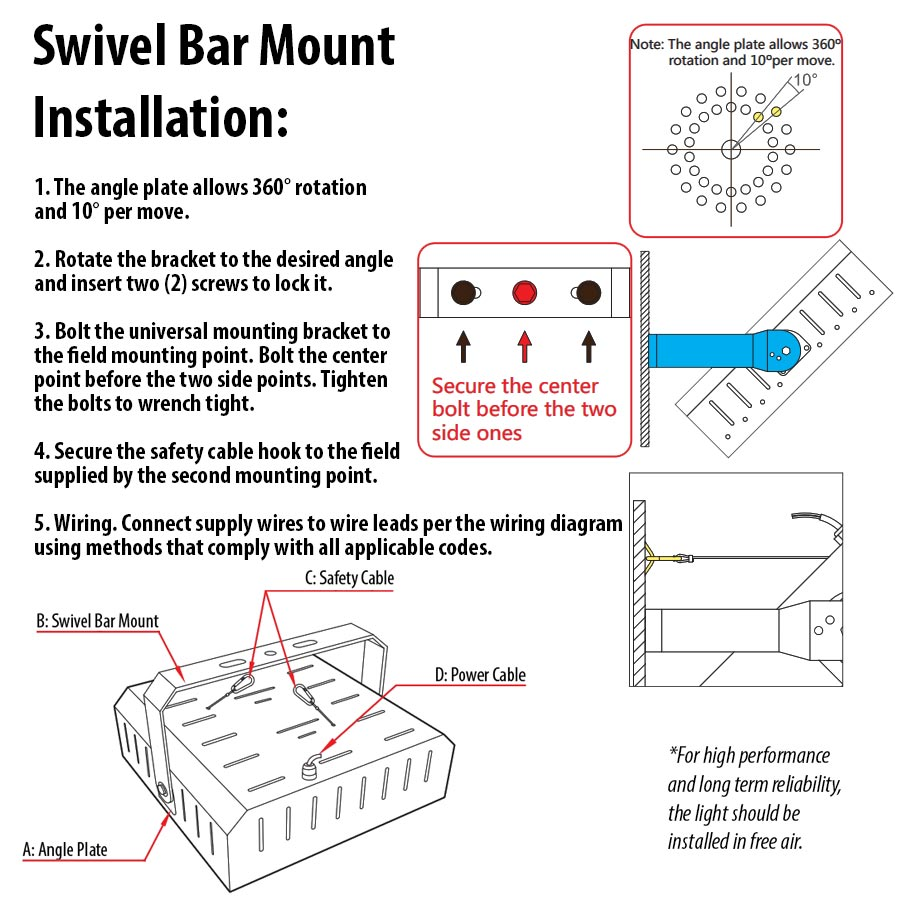 swivel swivel bar mount kit for md series modular led high bay light wiring diagram for led high bay light at webbmarketing.co
