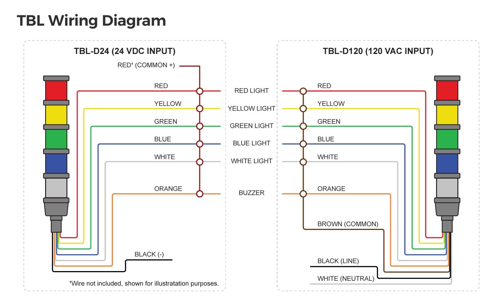 Stack Light Wiring Diagram - 2000 Suzuki Esteem Radio Wiring Diagram -  dvi-d.pump.jeanjaures37.frWiring Diagram Resource