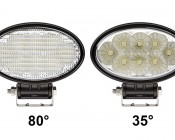 "6"" Oval 24W Heavy Duty High Powered LED Work Light: Front Views"