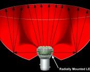 1156 LED Bulb - Single Intensity 24 LED : Light Dispersion