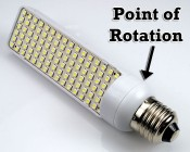 Point of Rotation