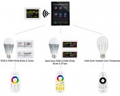 Wifi Diagram For All WIFI Enabled Products