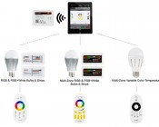 A19 LED Smartphone/Tablet Wi-Fi Light Bulb w/ RF Remote - Variable White - 60 Watt Equivalent - Dimmable: WiFi Controller Diagram with Compatible Products