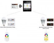 WiFi Smart Multi Zone RGB Controller with Touch Remote - 6 Amps/Channel: WiFi Controller Diagram with Compatible Products